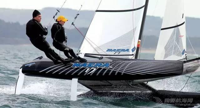 奥运10问|带你深入了解帆船帆板项目 1d415b4806d52282f8ac77c043a26b29.jpg
