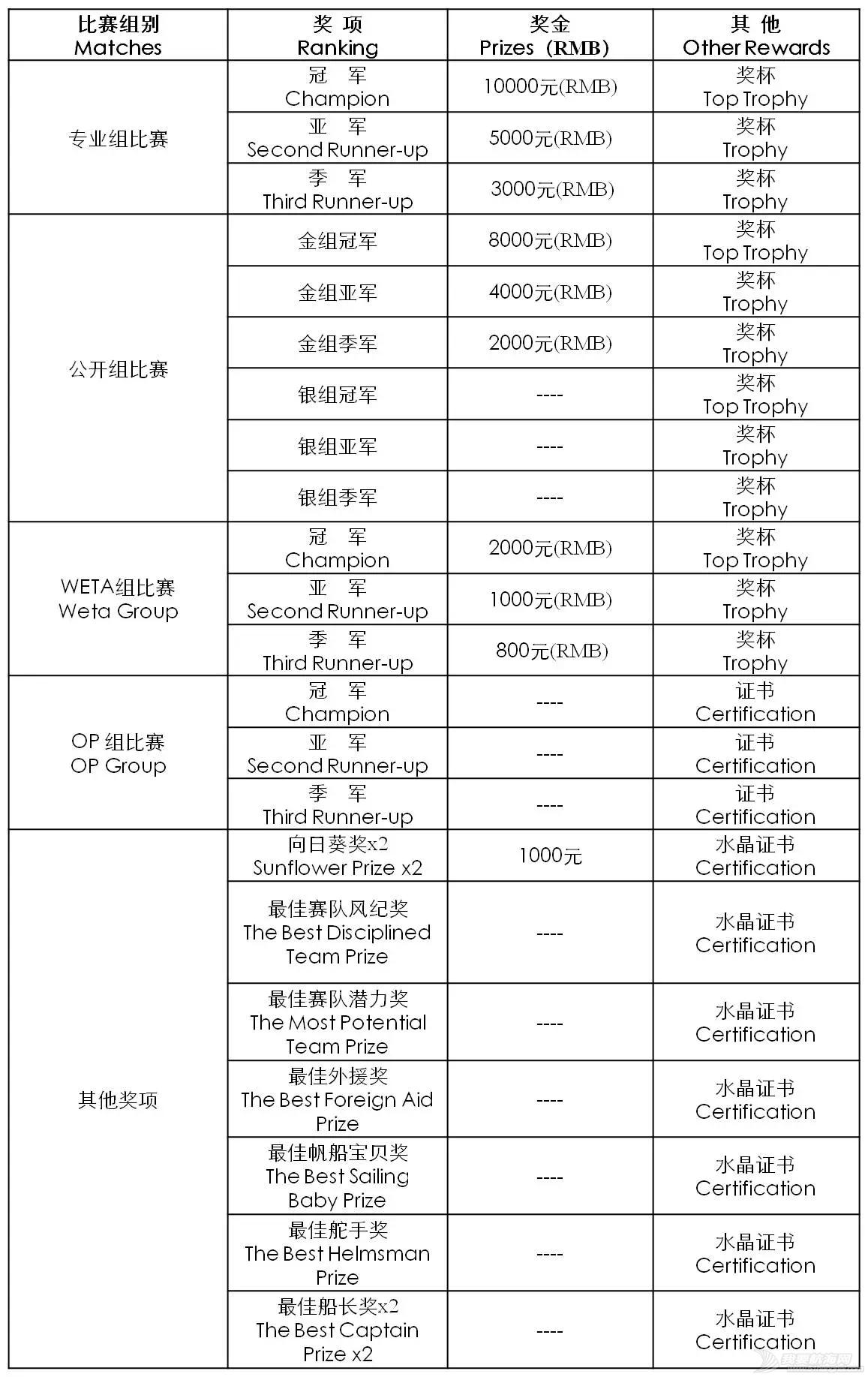 金鸡,公告 金鸡湖1号•城际内湖杯2016金鸡湖帆船赛公告 濂栭噾.png