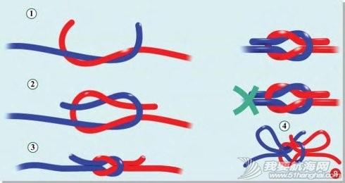 绳结,日照帆船公益 记第一次参加帆船赛2 4972d4a1td05187209d27&690.jpg