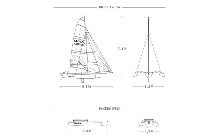 新西兰,一手货源,二维码,性价比,朋友 现货出售|新西兰Weta三体帆船国内现船7.5万出售 8628192363dca8526b2c6d3155a7e5a9.jpg