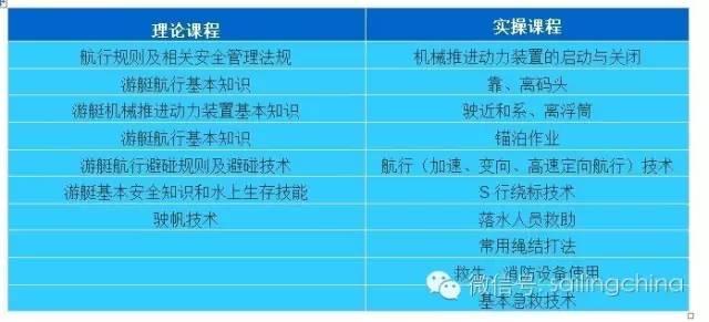 生活不止眼前的苟且,还要有诗和远方的海洋---中国北方帆船游艇驾驶培训开始招生 7c8ac965feecbfe5182f7d424b78fedd.jpg