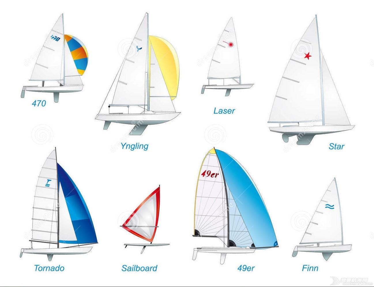 芬兰人级,帆船 芬兰人级帆船 sailing-olympic-sailboat-classes-9938715.jpg
