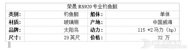 玻璃钢,专业 荣晟RS920专业钓鱼艇