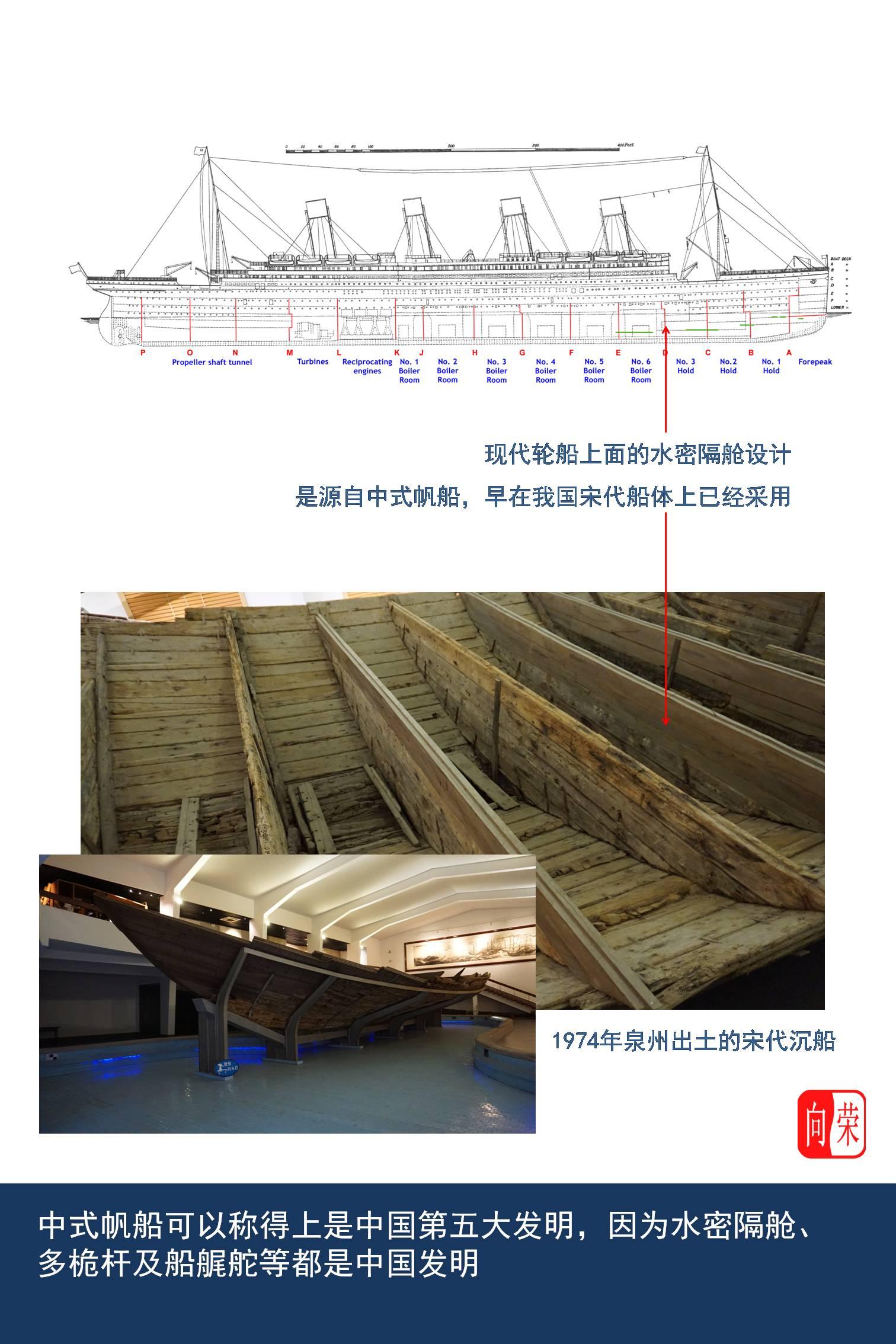 中华文化,旅行社,香港大学,南海诸岛,帆船运动 《中式帆船古为今用》展览,让老邝带你看中式帆船! Slide2.JPG