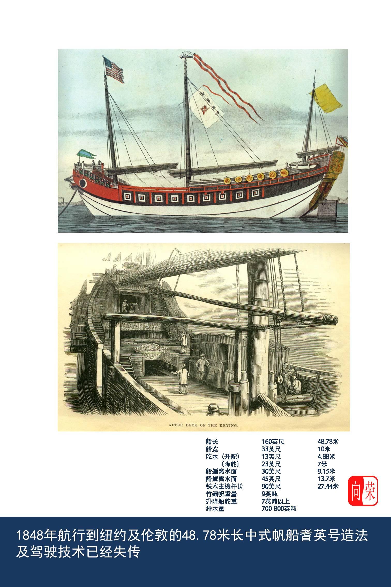 中华文化,旅行社,香港大学,南海诸岛,帆船运动 《中式帆船古为今用》展览,让老邝带你看中式帆船! Slide5.JPG