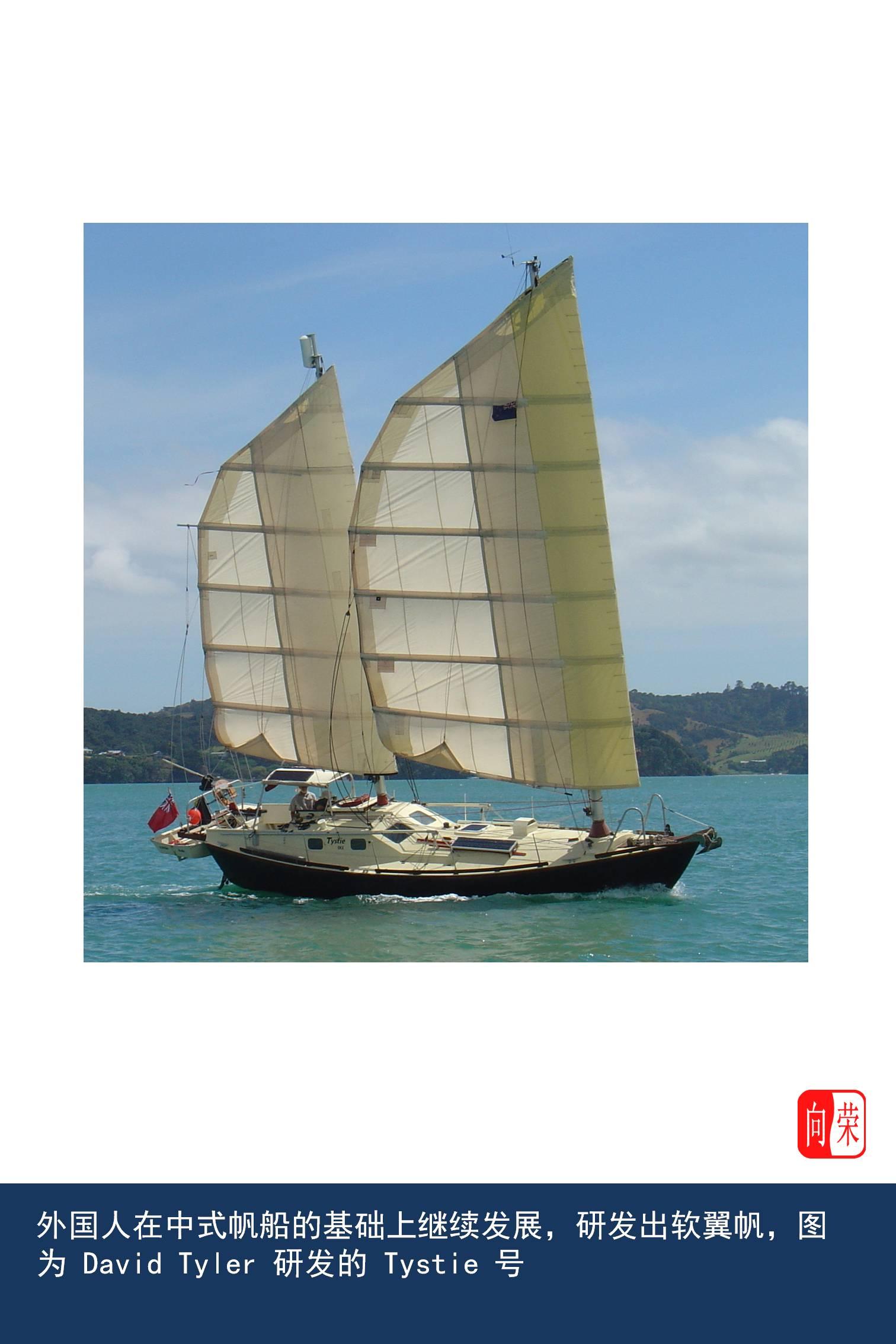中华文化,旅行社,香港大学,南海诸岛,帆船运动 《中式帆船古为今用》展览,让老邝带你看中式帆船! Slide14.JPG