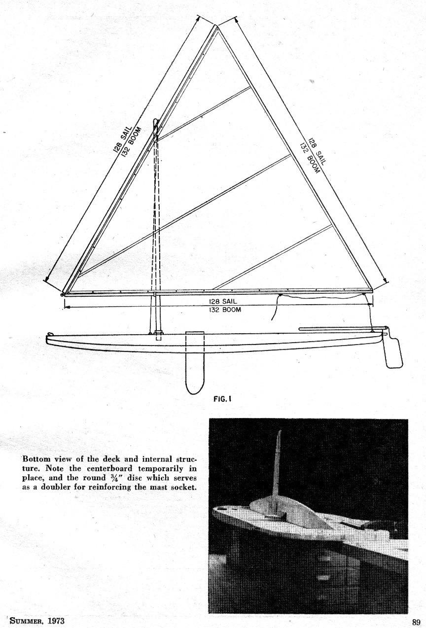 三張滑行planing dinghy Jamaican2.jpg