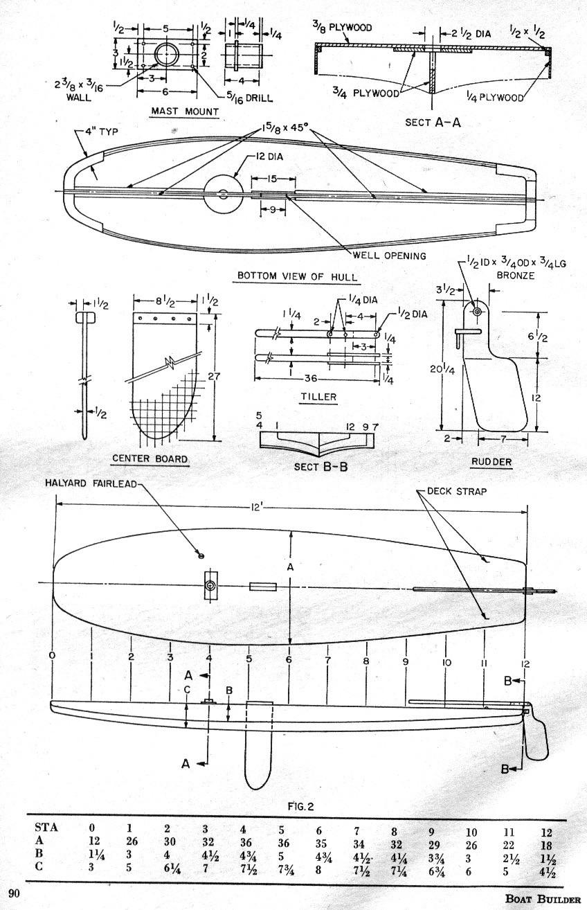 三張滑行planing dinghy Jamaican3.jpg