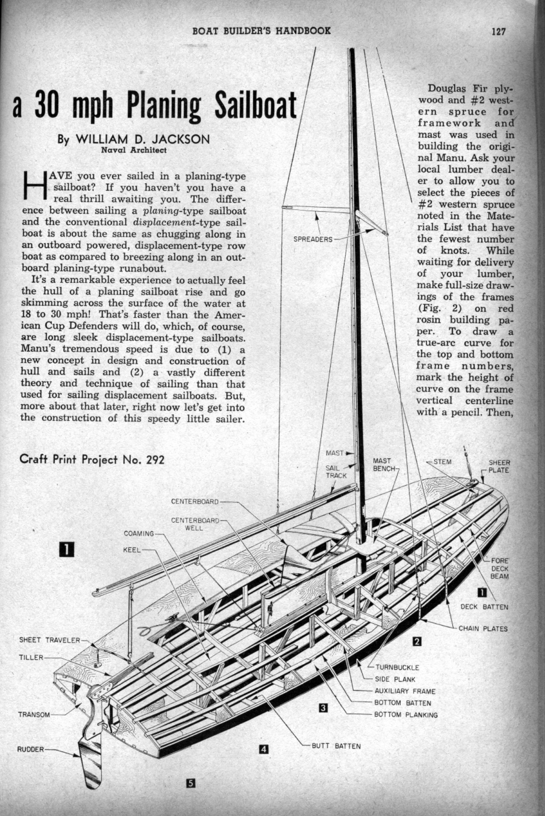 三張滑行planing dinghy Manu.jpg