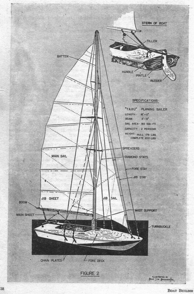 三張滑行planing dinghy Tabu2.jpg