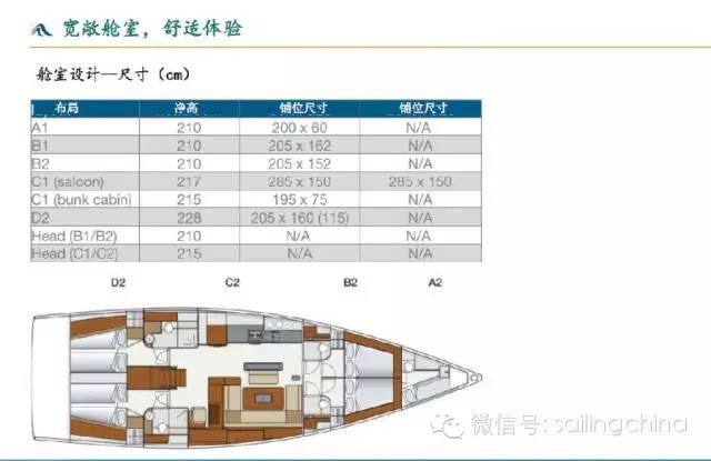 德国汉斯帆船H575帆船 cf69670cd1b9d63a6053f0c6c388ff21.jpg