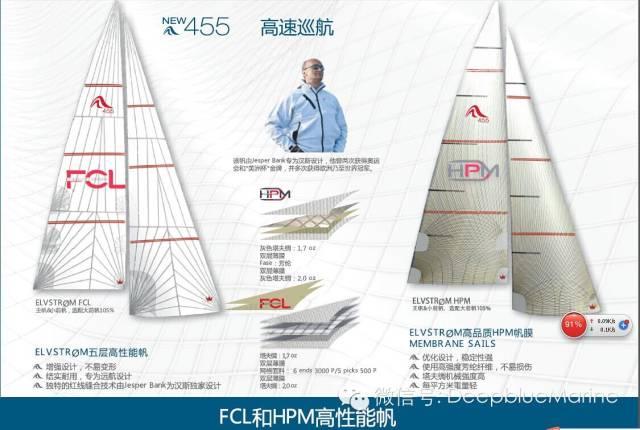 外观时尚,性能出色的汉斯帆船H455 4acaee564937093adc9210b601c82c9b.jpg