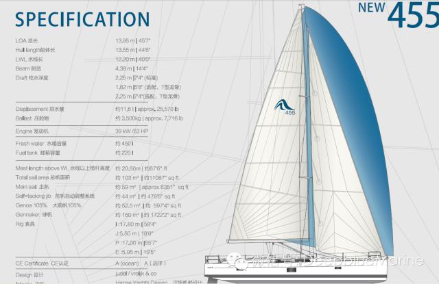 外观时尚,性能出色的汉斯帆船H455 d5db27eea95f75b04419ce88f6d16d54.png