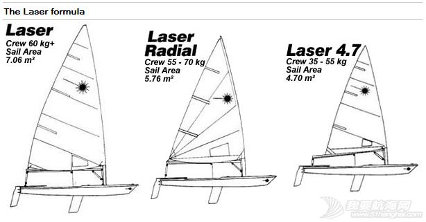 激光级,帆船 激光级帆船介绍 laser