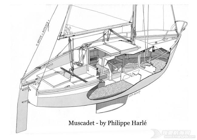 美国公司,清华紫光,人民币,阿拉伯,百度 由平衡车的国产化历程,联想到现代小帆船的国产化 muscadet