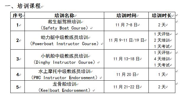 国家体育总局青岛航海运动学校 2016年11月外教培训招生简章 1263bd055c430b46dfbd642a6557bd7c.png