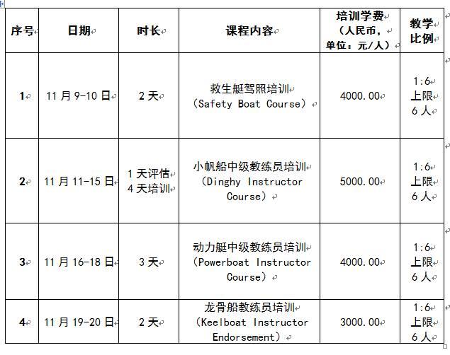 国家体育总局青岛航海运动学校 关于2016年11月外教培训更改时间和课程的通知 031c212e9426d639664aad99f2fa1f88.jpg