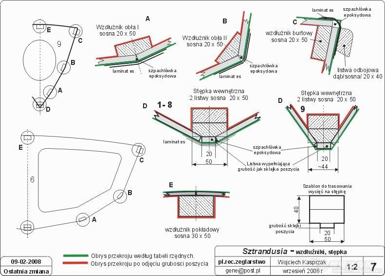 结构图,照片,如何,休闲 如果请人还原或设计一条简单的五米船大概要花费多少? 07.jpg