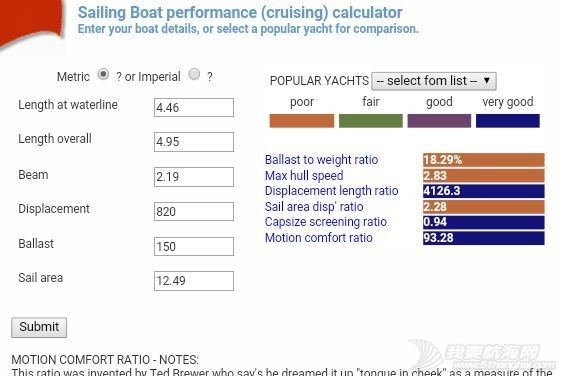 帆船,网站 【求助】之前有个网站,计算帆船各项性能的。 QQ鍥剧墖20161025222516.jpg