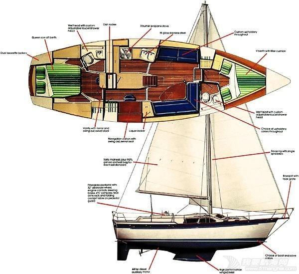 图片,帆船,影响 求解:舵可以安装在船首部位吗? 105094_0_070320091658_4.jpg