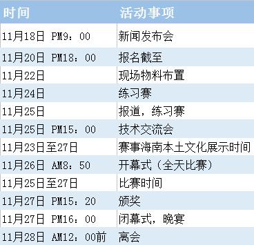 2016·中国·三亚湾·城市帆板邀请赛暨国际风帆精英联盟赛(总决赛) 开始报名 20aecb56b42438da02db3c185be017f8.png
