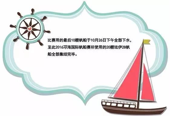 不见不散,帆船,西昌,国际 岸上跑西马 ——20艘帆船集结完毕 11月5日将扬. b34eb8aed9358e6f871c60a5bee254ef.jpg