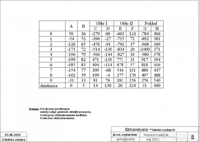 【sztrandusia】请教关于船只设计改动的问题 05.jpg