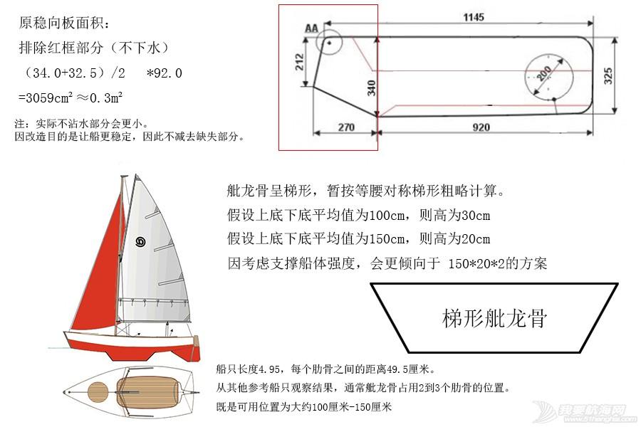 DIY【sztrandusia】:1,图纸与改动方案 鑸緳楠ㄩ潰绉