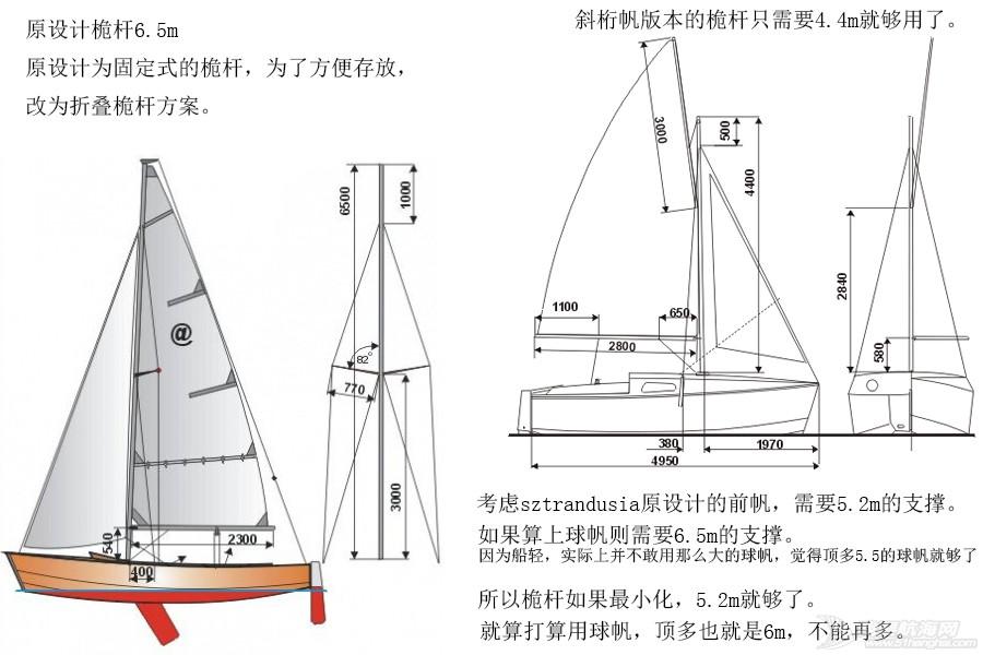 DIY【sztrandusia】:1,图纸与改动方案 妗呮潌楂樺害.jpg