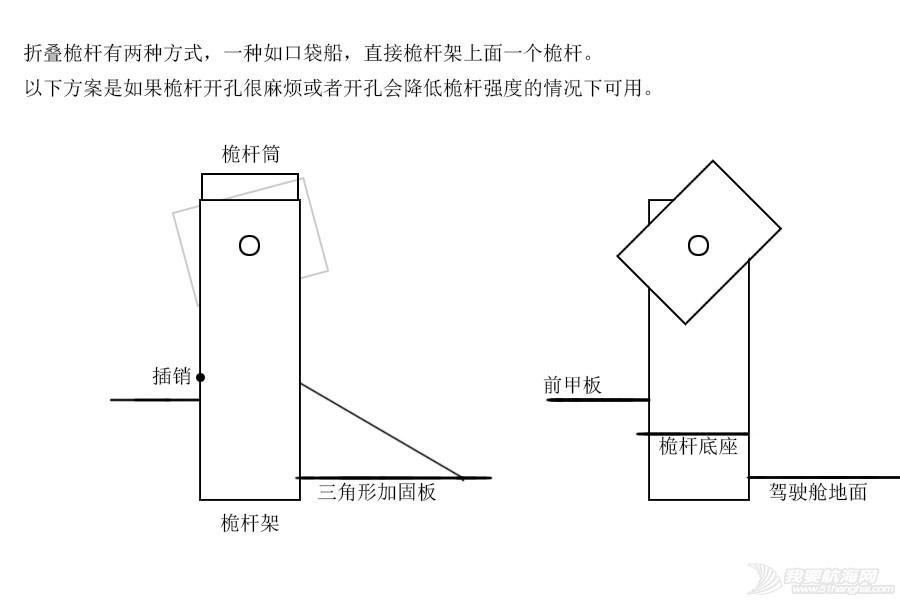 DIY【sztrandusia】:1,图纸与改动方案 妗呮潌鏋