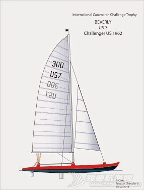 如何 请问硬帆如何操控?能不能通过直接转动桅杆,来改变硬帆角度? 1-Beverly-1962.jpg