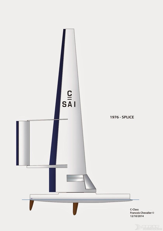 如何 请问硬帆如何操控?能不能通过直接转动桅杆,来改变硬帆角度? 1-Splice-1976b.jpg