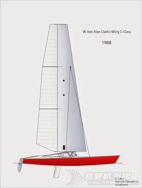 如何 请问硬帆如何操控?能不能通过直接转动桅杆,来改变硬帆角度? 7-Whole