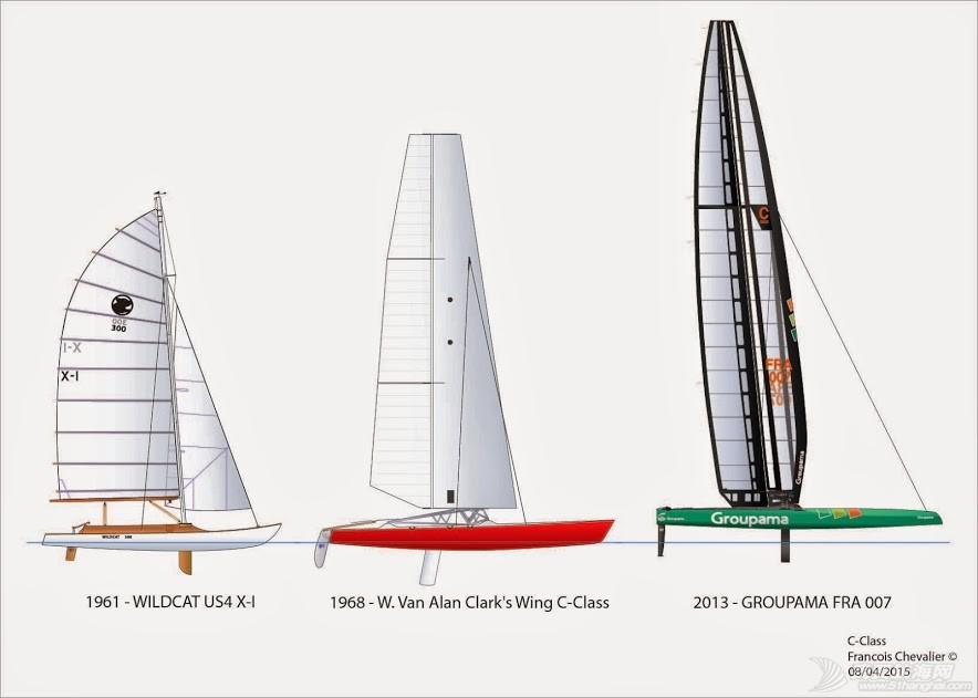 如何 请问硬帆如何操控?能不能通过直接转动桅杆,来改变硬帆角度? 9-1961-68-3013.jpg