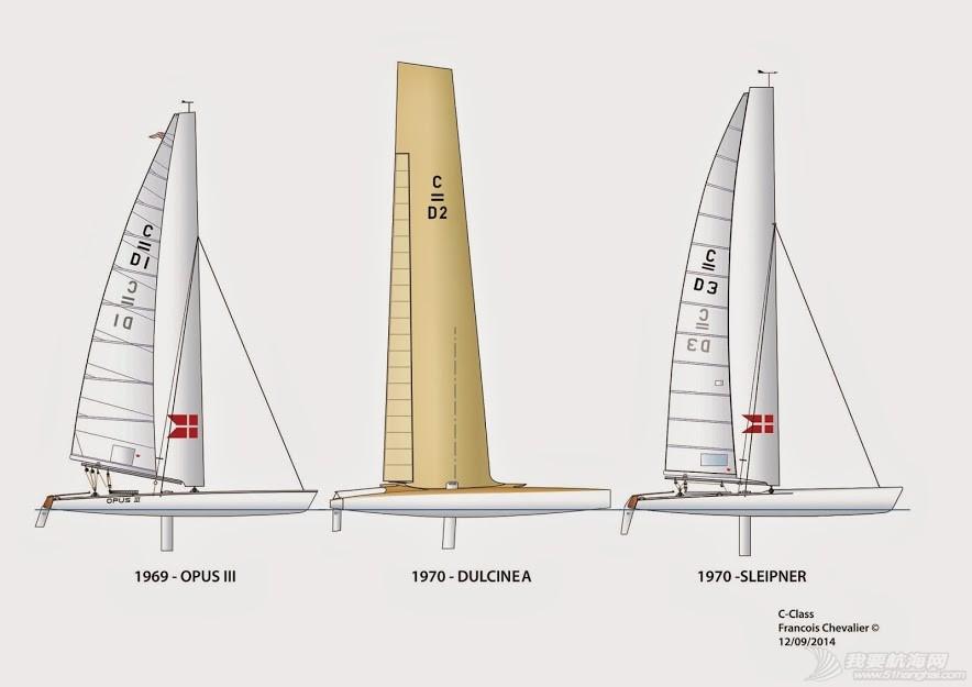 如何 请问硬帆如何操控?能不能通过直接转动桅杆,来改变硬帆角度? 9-Danois1969-70.jpg