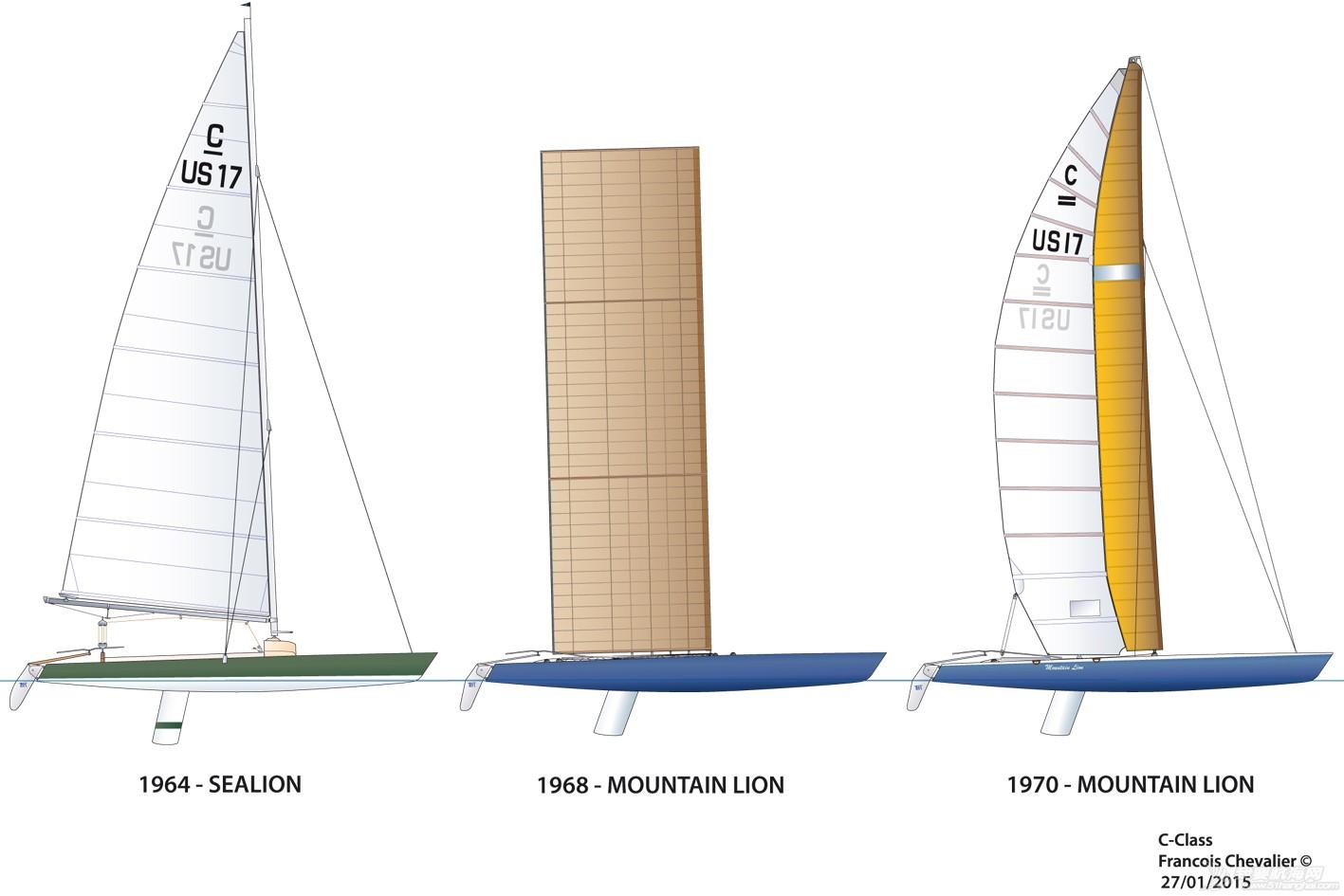如何 请问硬帆如何操控?能不能通过直接转动桅杆,来改变硬帆角度? 35530-34b8e6.jpg