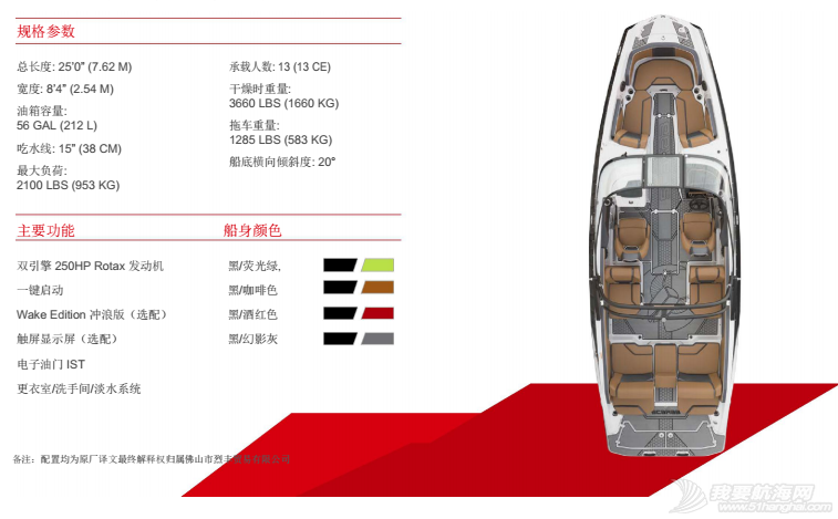 从16尺到25尺SCARAB运动喷射艇汇总! filehelper_1476429435193_54.png