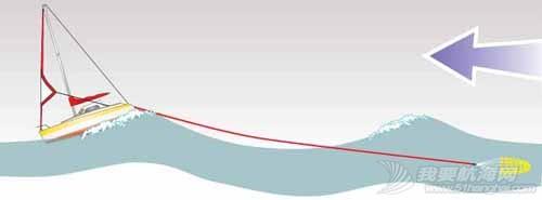 帆船,知识 关于帆船的一个稳定装置的知识 xdrogue-500.jpg.pagespeed.ic.7qtuwV0dYh.jpg