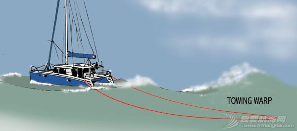帆船,知识 关于帆船的一个稳定装置的知识 cat-warp2.jpg
