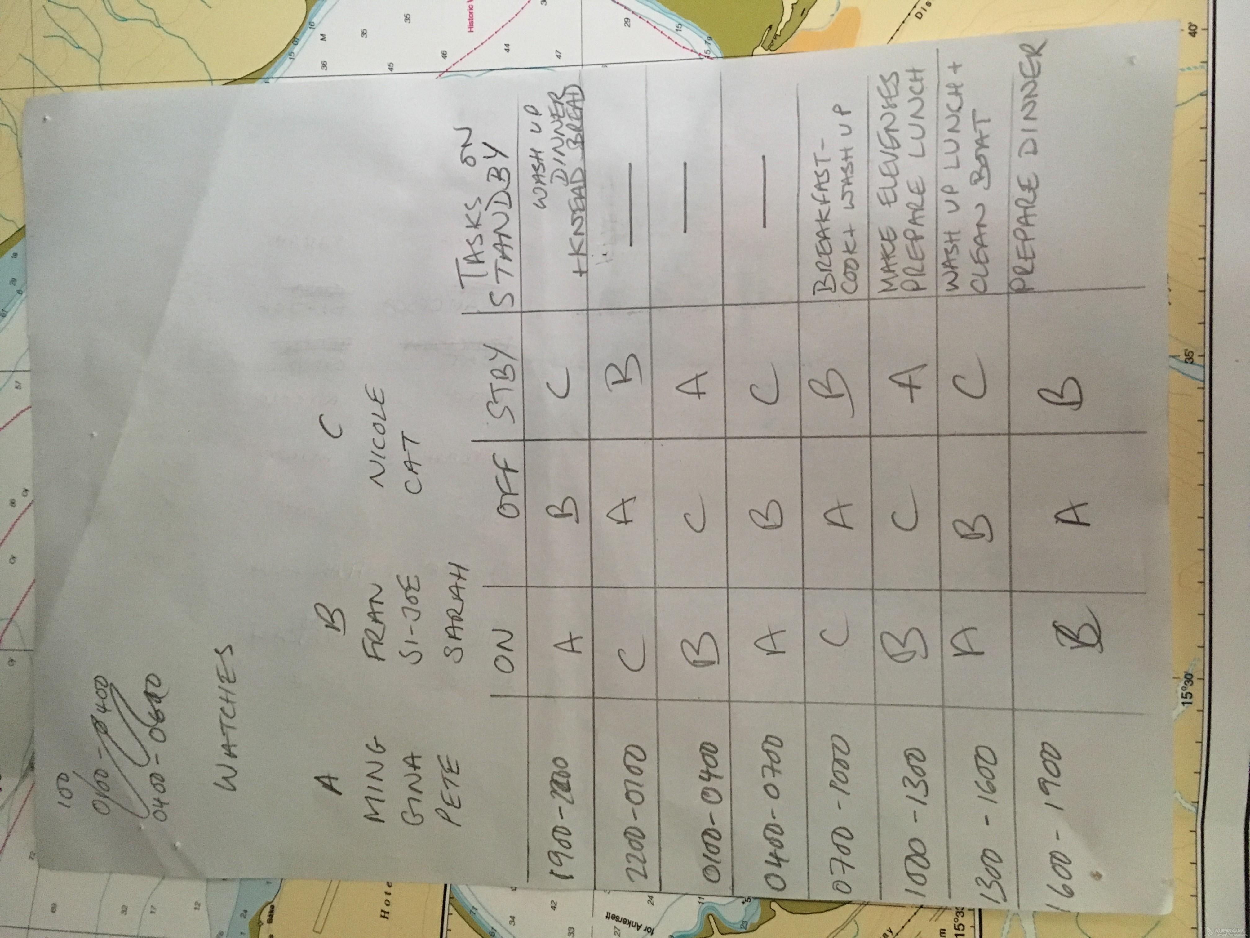 比基尼,北极圈,卫生纸,男男女女,wifi 帆洲北极-五 北极圈内的离岸航行 IMG_7827.JPG