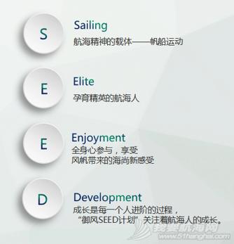 """中国,计划 中国杯御风SEED公益计划开启,近百人齐聚切磋""""船技"""" 1.png"""