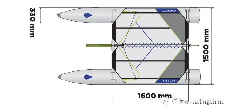 MINICAT充气式双体凯发娱乐官网各型号解析