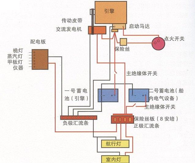 上图:一幅船舶电路图.
