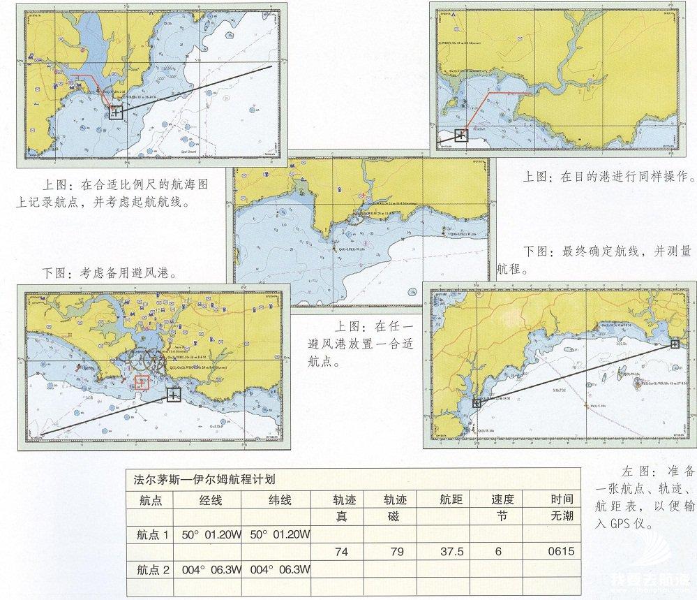 在航海图上标出海岸警卫队的执勤范围,注意所有可能需要使用的